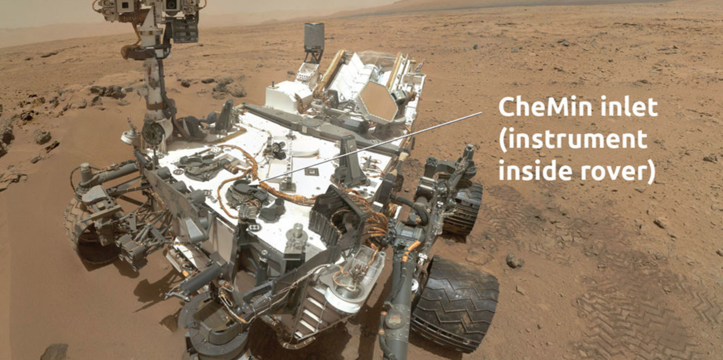 CheMin Rover.png