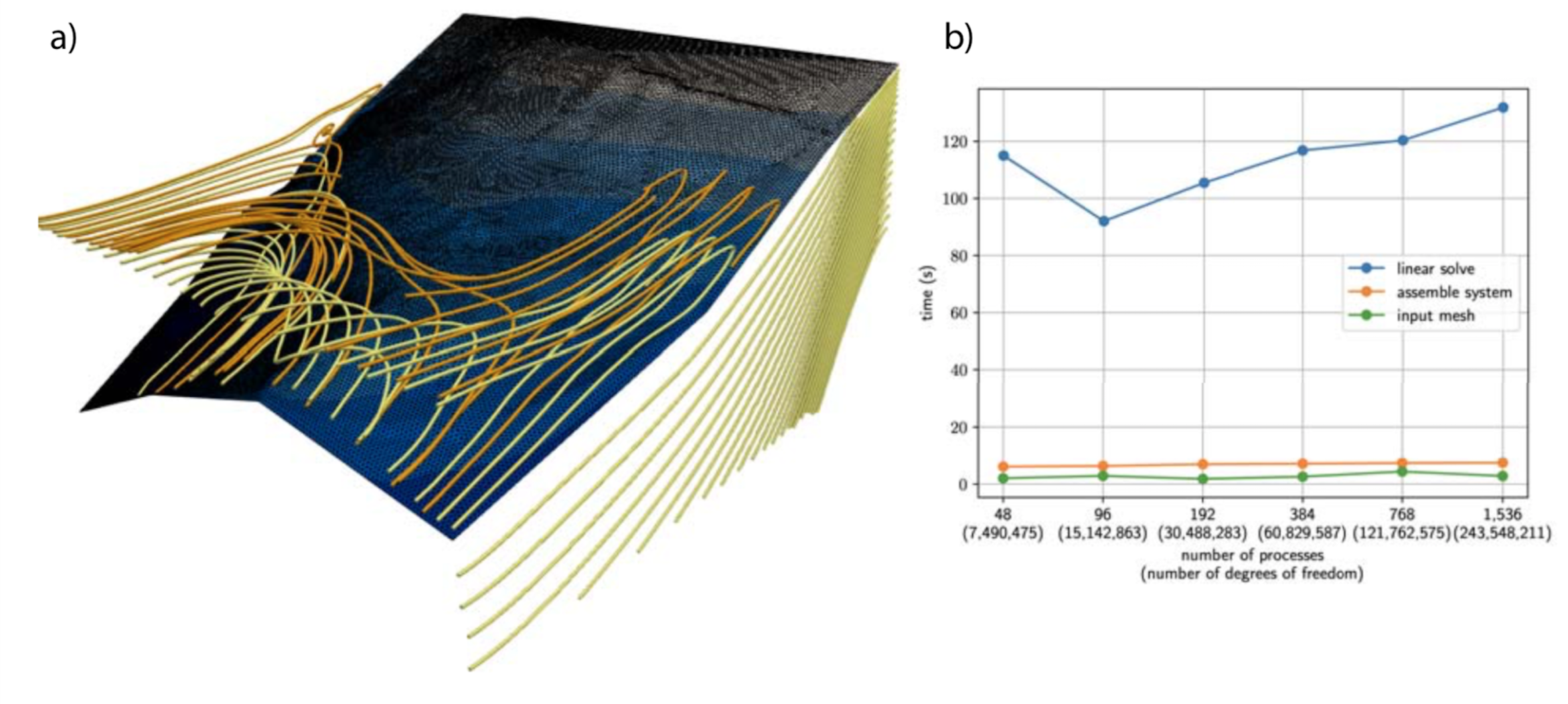 Thermal Modeling of the Pampean Flat Slab