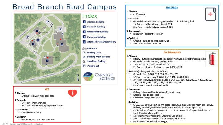 Campus AED map and First Aid-Fire Extinguishers