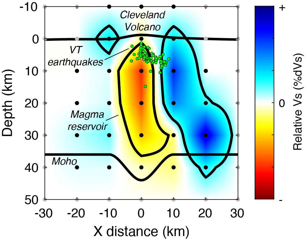 I adapted the main result from the paper to hopefully make it a bit more accessible. This shows the cross-section through the crust beneath Cleveland through my tomography model, which I've called IFM1_S_2020.