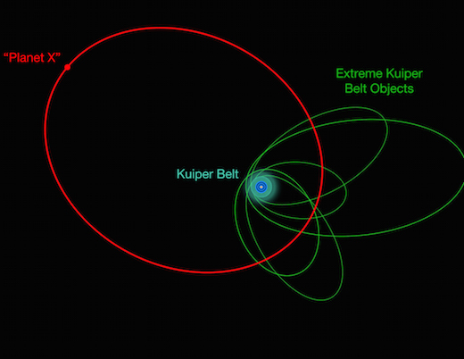 planet x Nasa's wise has turned up no evidence of the hypothesized celestial body in our solar system commonly dubbed planet x.
