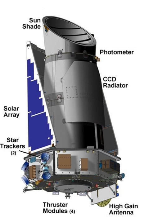 Kepler Spacecraft and Photometer
